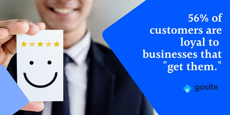 customer loyalty statistic